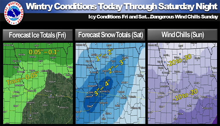 Weather Service Graphic Featured