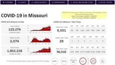 Missouri COVID-19 Dashboard