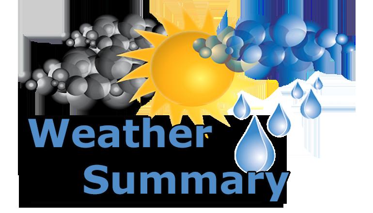 Weather Summary Graphic