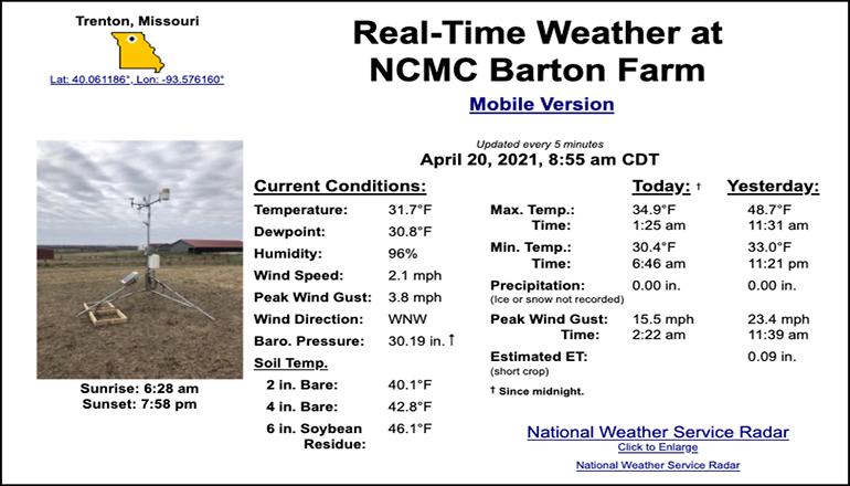 Weather Equipment at NCMC Barton Farm Campus